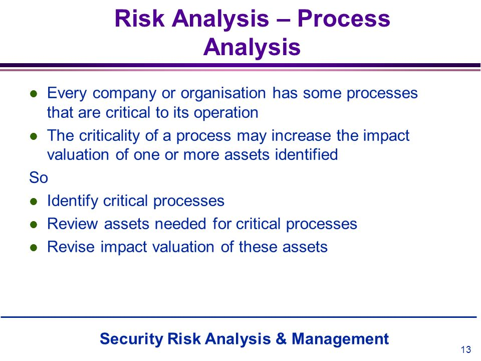 Risk Analysis – Process Analysis