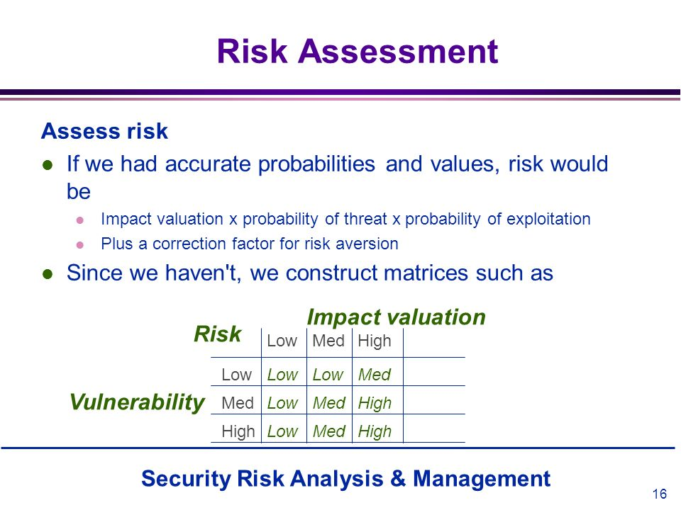 Risk Assessment Assess risk