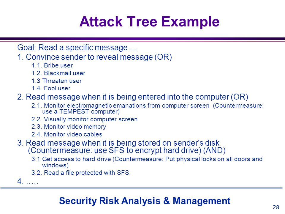 Attack Tree Example Goal: Read a specific message …