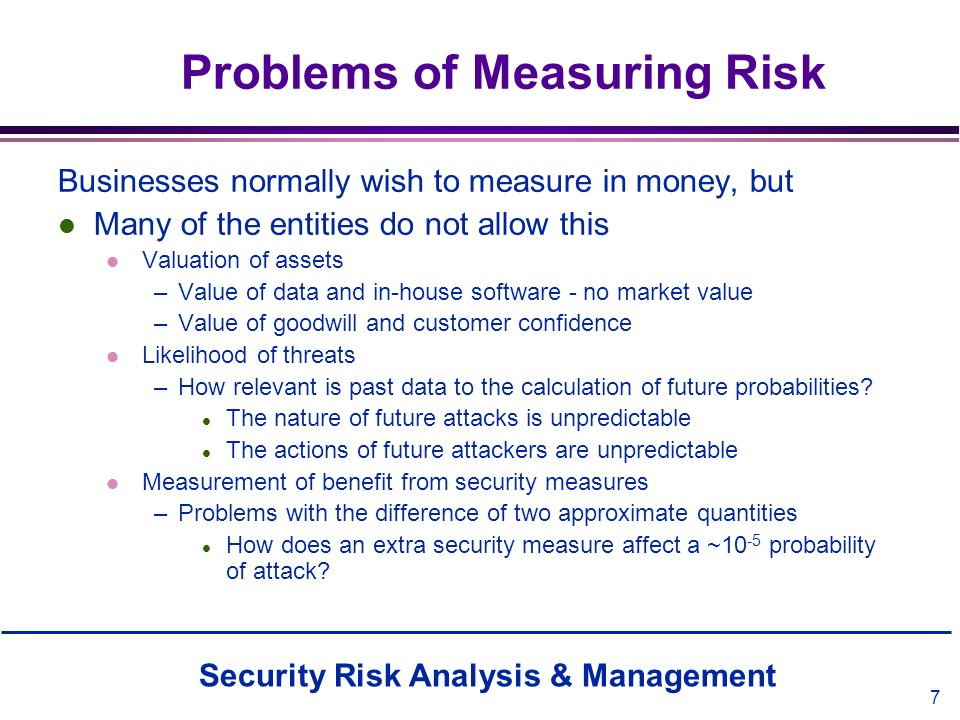 Problems of Measuring Risk