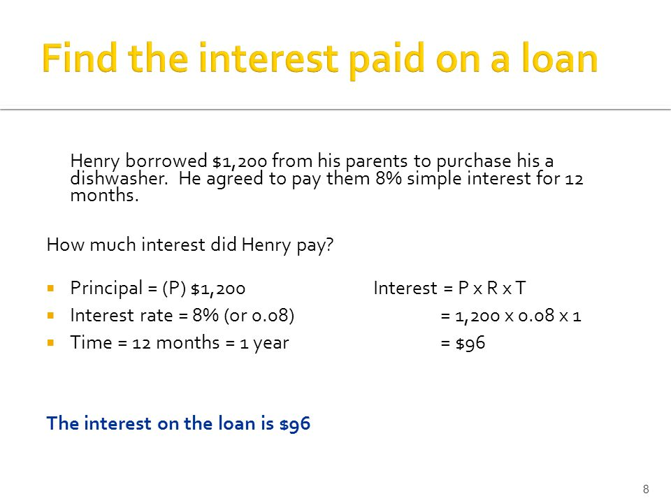 find the interest paid on a loan