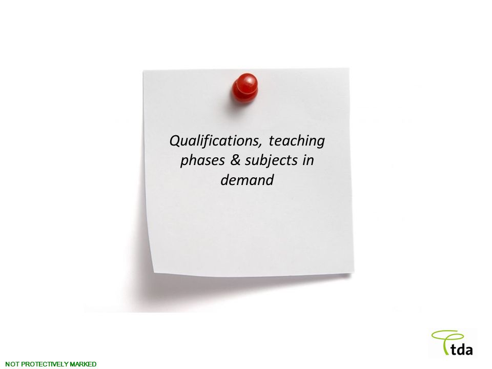 Qualifications, teaching phases & subjects in demand