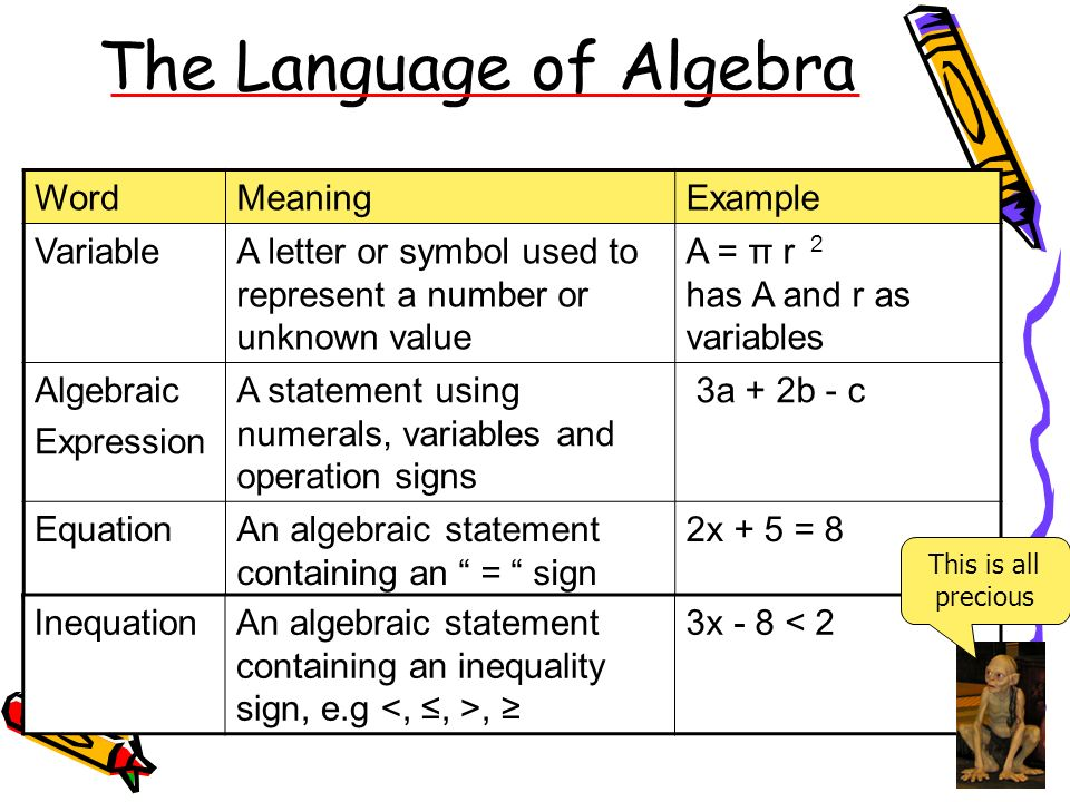 How to write a numerical expression? Definition & examples.