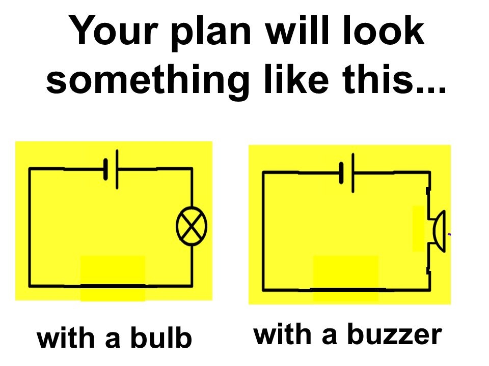 Your plan will look something like this...
