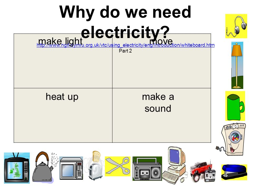 Why do we need electricity