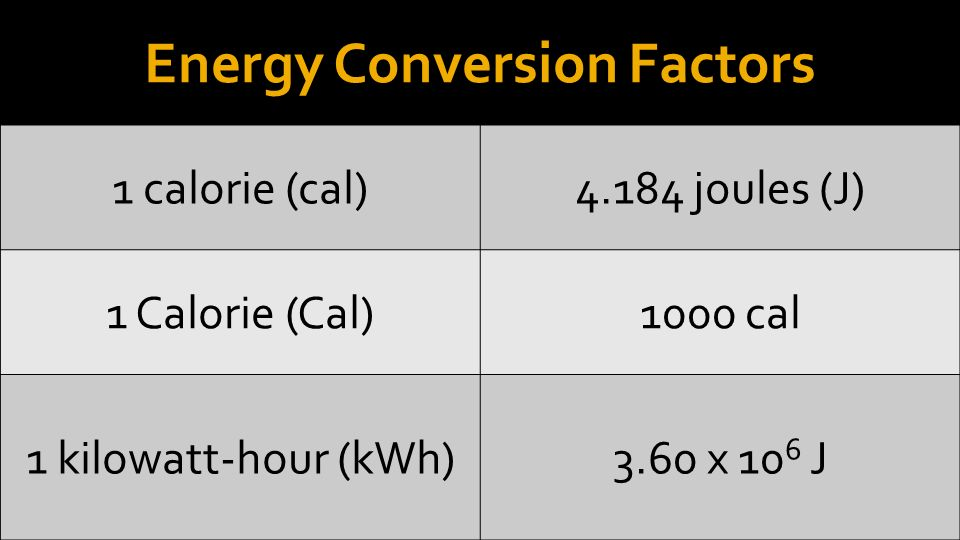 Energy Conversion Factors