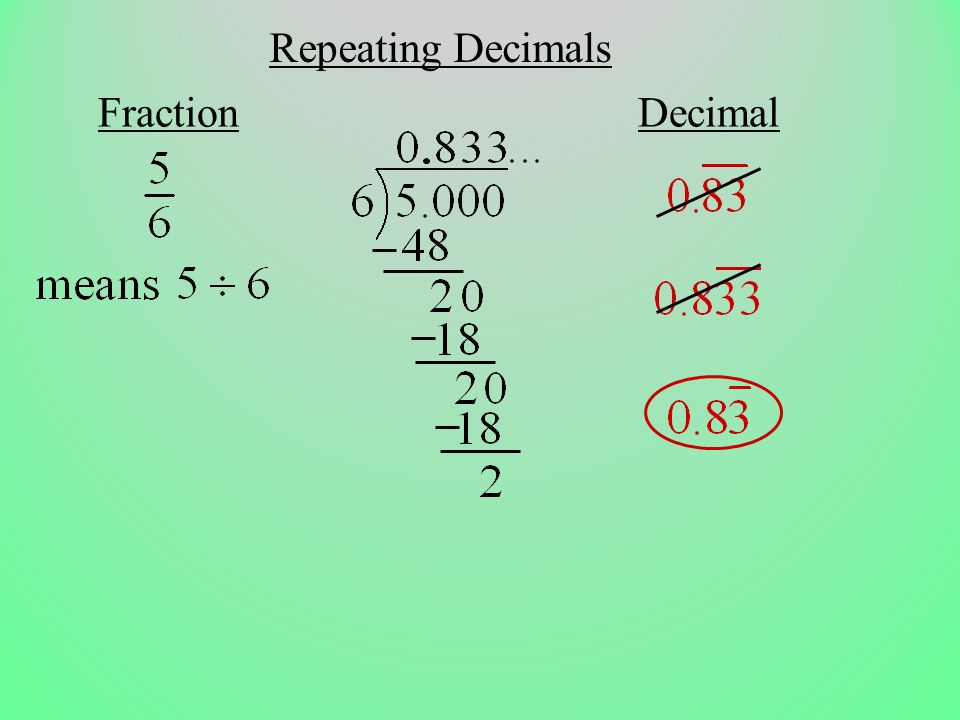 Repeating Decimals Fraction Decimal