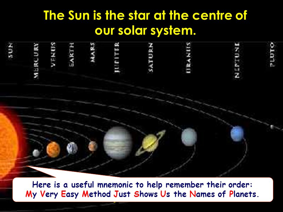 The Sun is the star at the centre of our solar system.