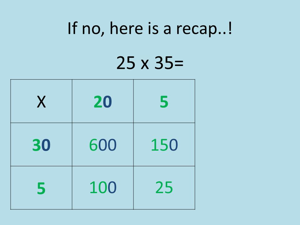 If no, here is a recap..! 25 x 35= X 20 5 30 600 6 150 15 100 10 25