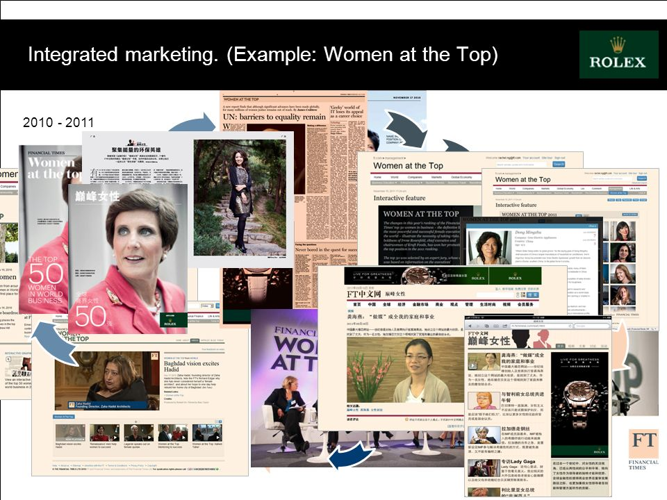 Integrated marketing. (Example: Women at the Top)