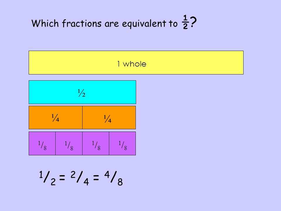1/2 = 2/4 = 4/8 ½ ¼ ¼ Which fractions are equivalent to ½ 1/8 1/8 1/8