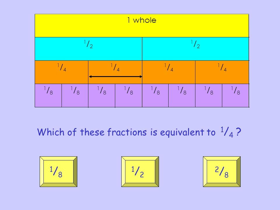Which of these fractions is equivalent to 1/4