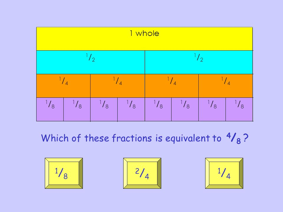 1/8 2/4 1/4 Which of these fractions is equivalent to 4/8 1 whole