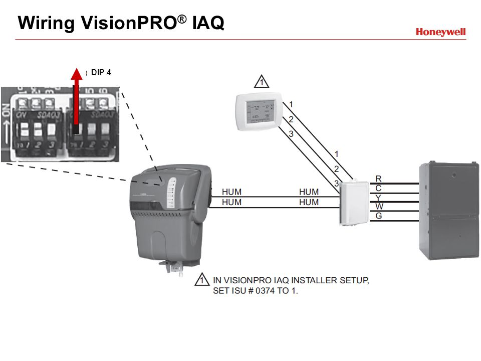 Module 5 wiring and controls ppt download 11 wiring visionpro iaq asfbconference2016 Gallery