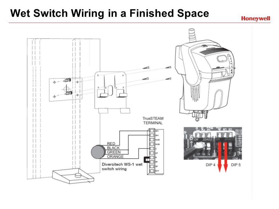 wet switch wiring in a finished space
