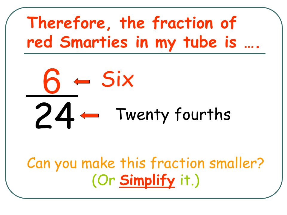 Therefore, the fraction of red Smarties in my tube is ….