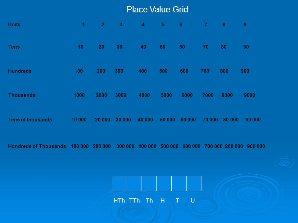 Place Value Grid HTh TTh Th H T U Units 1 2 3 4 5 6 7 8 9