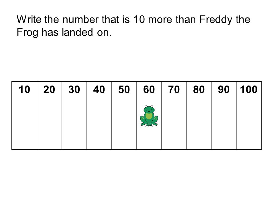 Write the number that is 10 more than Freddy the Frog has landed on.