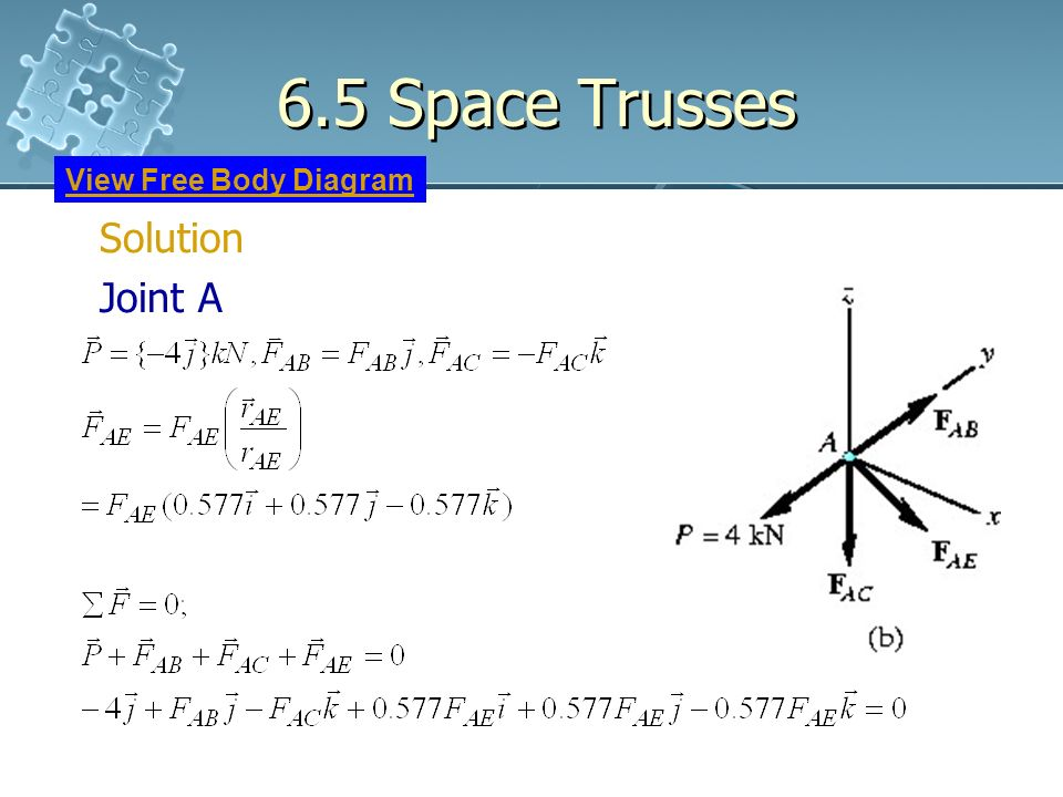 65 Space Trusses A Space Truss Consists Of Members Joined Together