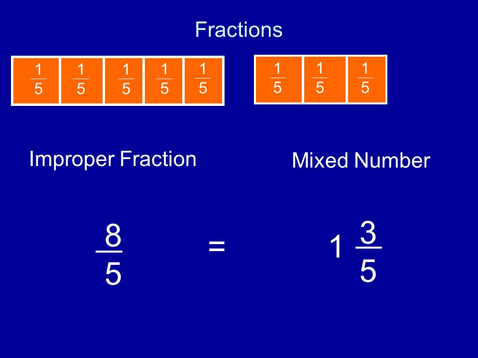 3 5 8 5 = 1 Fractions Improper Fraction Mixed Number 1 5 1 5 1 5 1 5 1