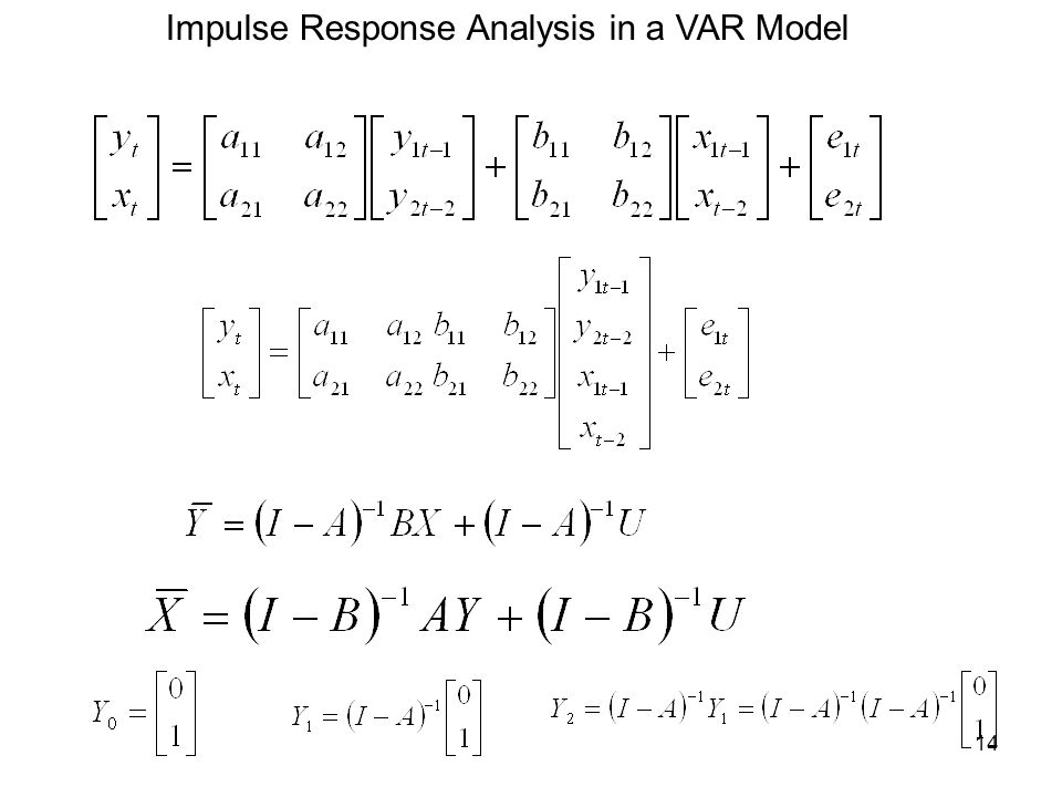 Impulse Response Analysis in a VAR Model