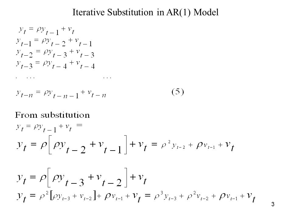 Iterative Substitution in AR(1) Model