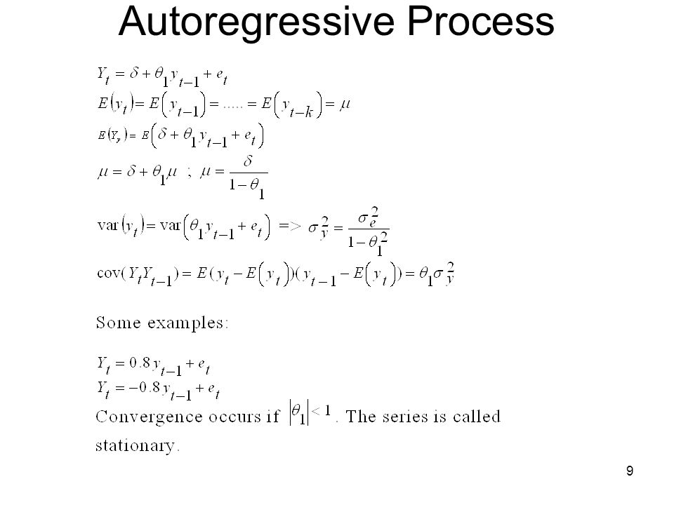 Autoregressive Process