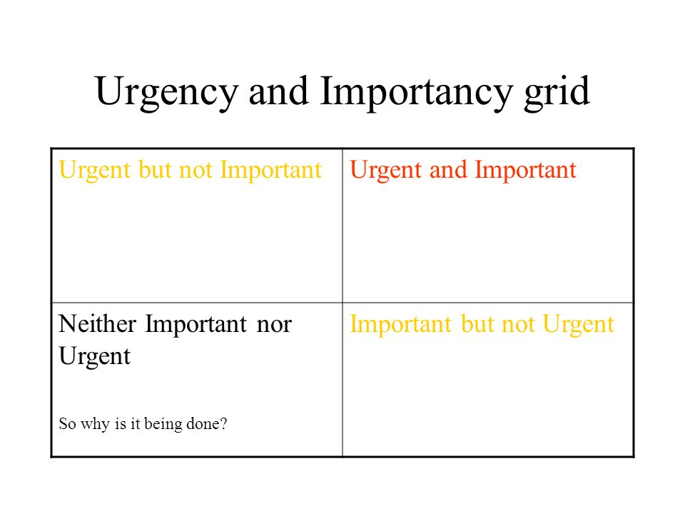 Urgency and Importancy grid