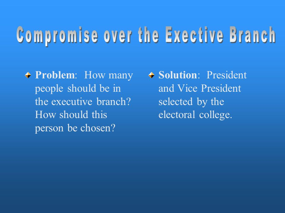 Compromise over the Exective Branch