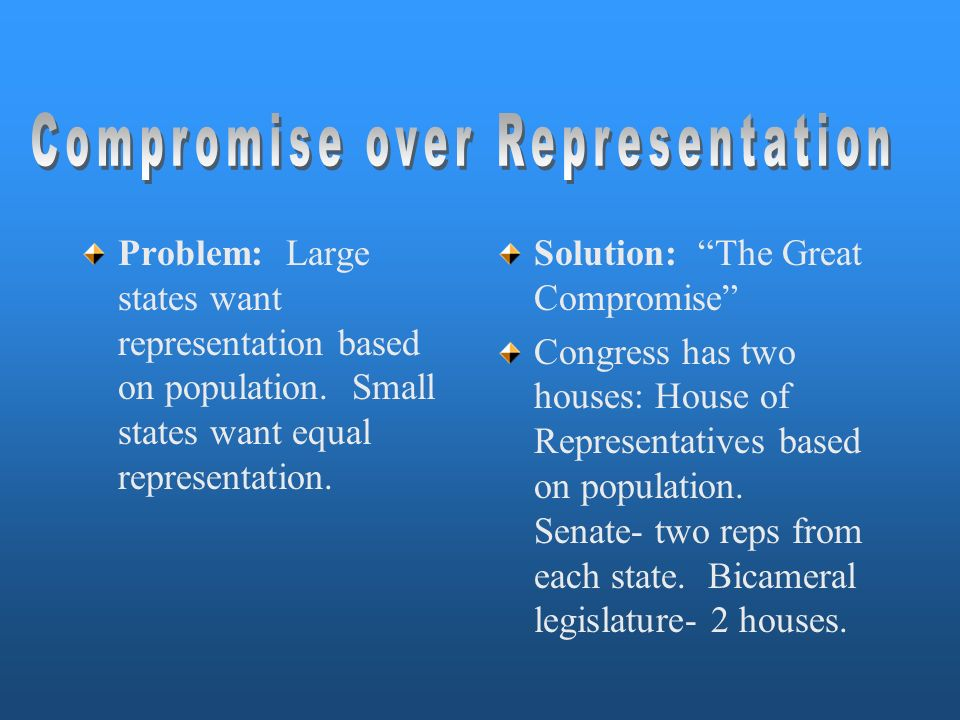 Compromise over Representation