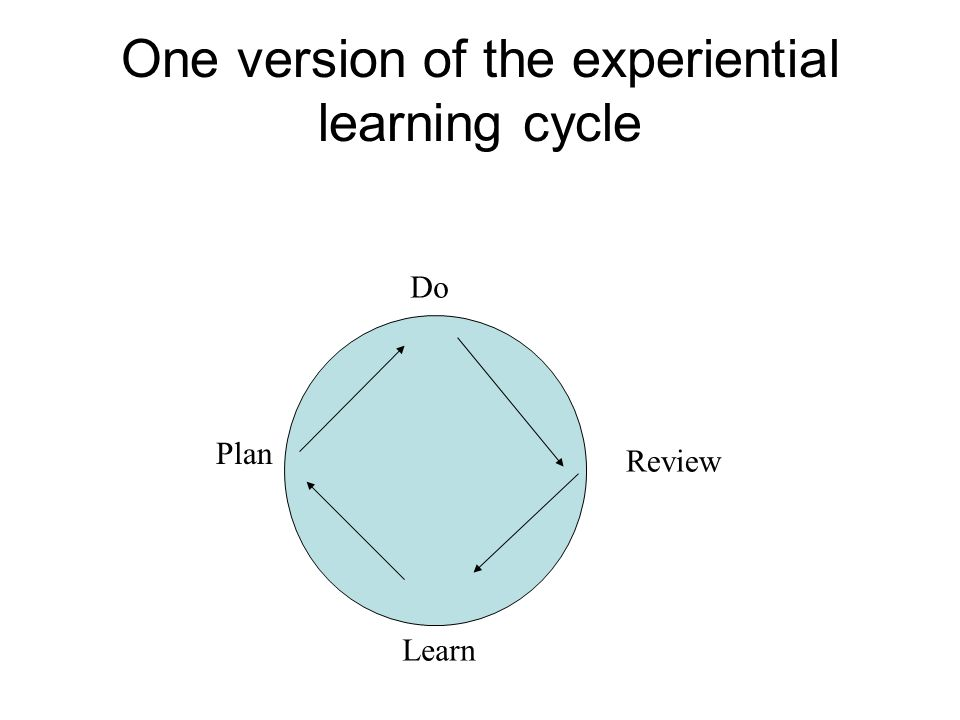 One version of the experiential learning cycle