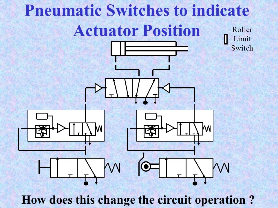 Pneumatic Limit Switch Symbol Schematic - Circuit Connection Diagram •