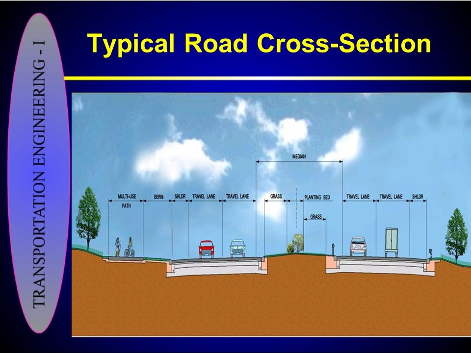 Elements Of A Typical Cross Section Of Road And Highway