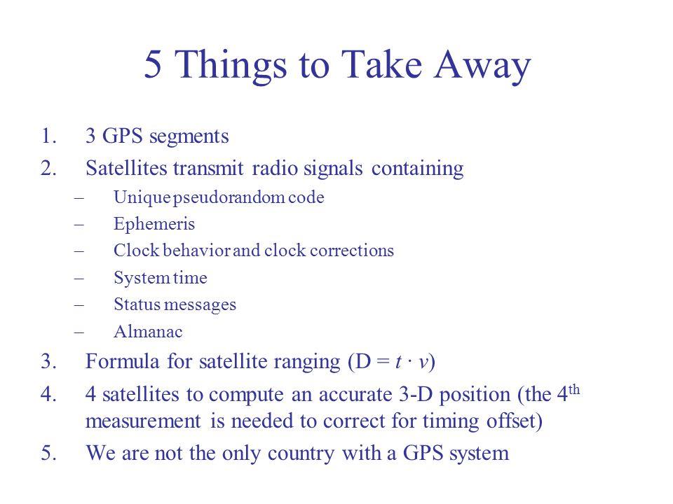 Global Positioning System - ppt download