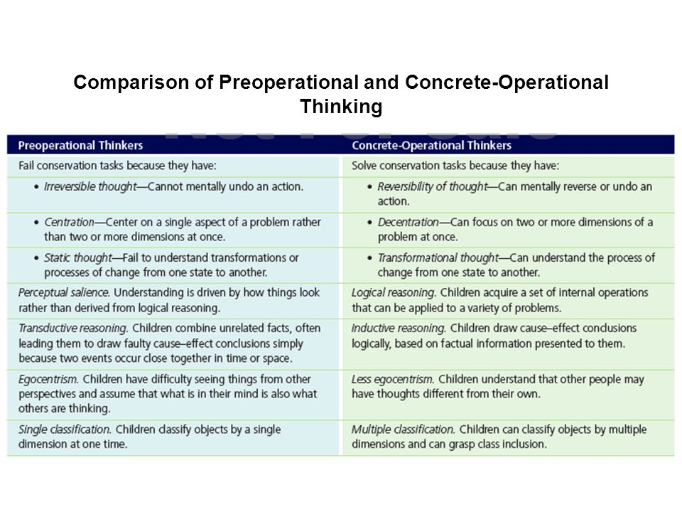 concrete operational thinking