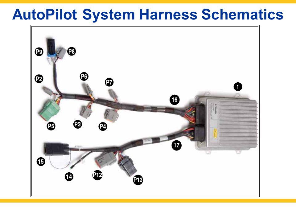 Autopilot™ Product Offering Updates - ppt video online download