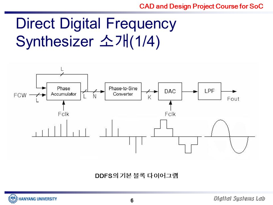 Direct+Digital+Frequency+Synthesizer+%EC%86%8C%EA%B0%9C%281%2F4%29 direct digital frequency synthesizer (ddfs) 소개 및 설계 ppt video