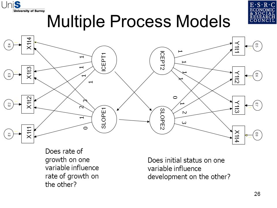 Multiple Process Models
