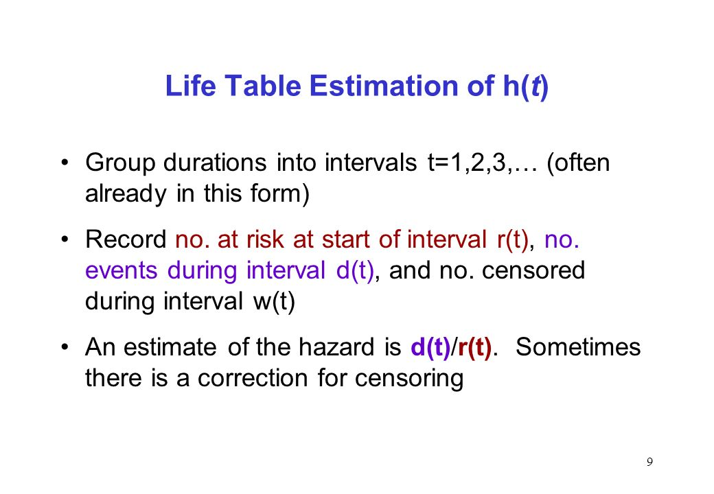 Life Table Estimation of h(t)