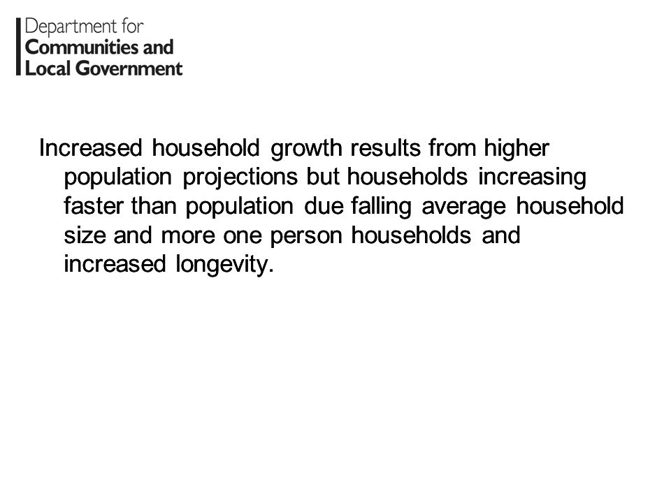 Increased household growth results from higher population projections but households increasing faster than population due falling average household size and more one person households and increased longevity.