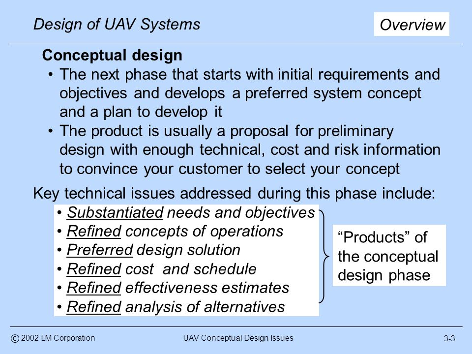 UAV Conceptual Design Design of UAV Systems Objectives - ppt