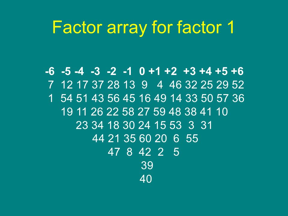 Factor array for factor 1