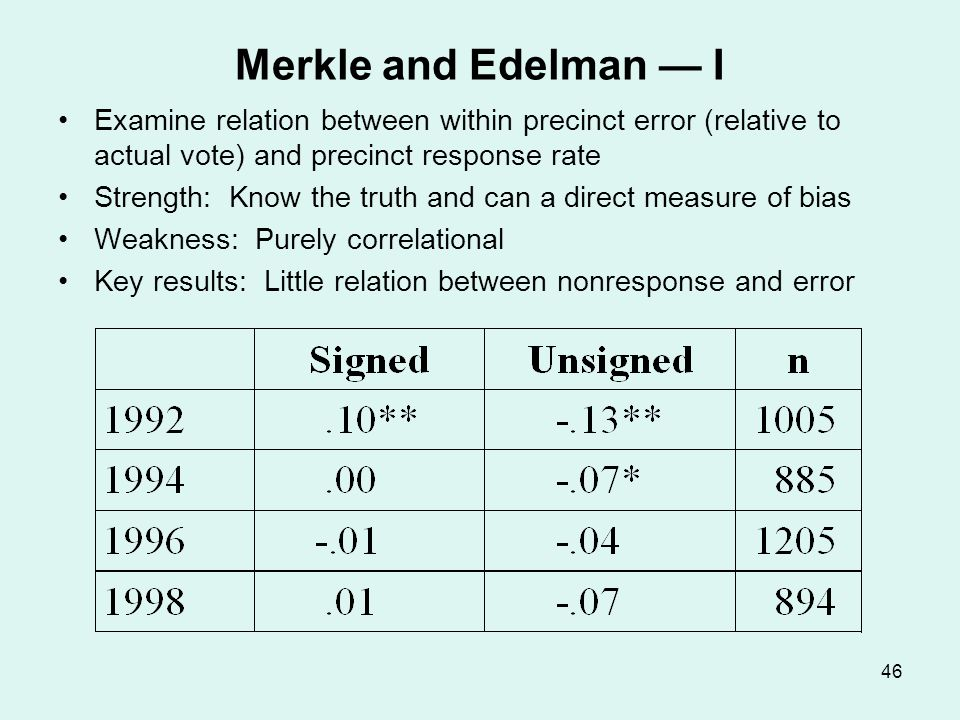 Merkle and Edelman — II