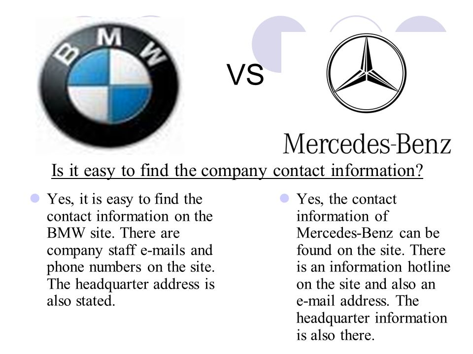 VS Is It Easy To Find The Company Contact Information