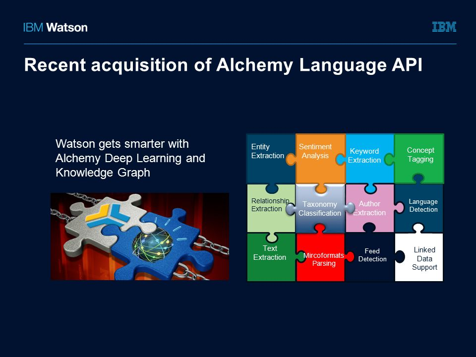Building Cognitive Apps with IBM Watson on Bluemix - ppt