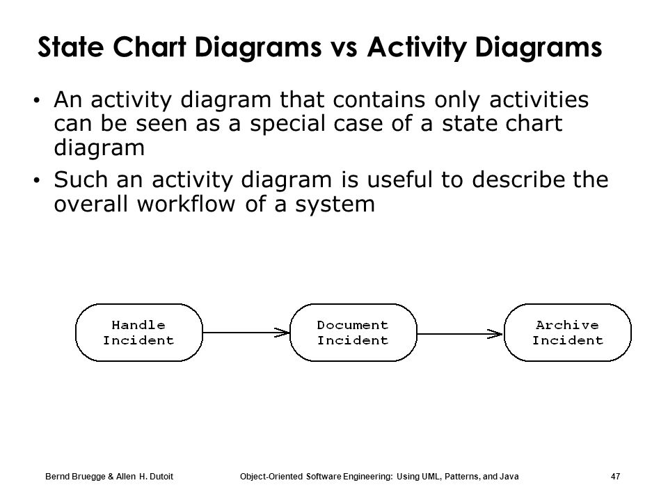 Chapter 2 modeling with uml part 2 ppt download state chart diagrams vs activity diagrams ccuart Gallery