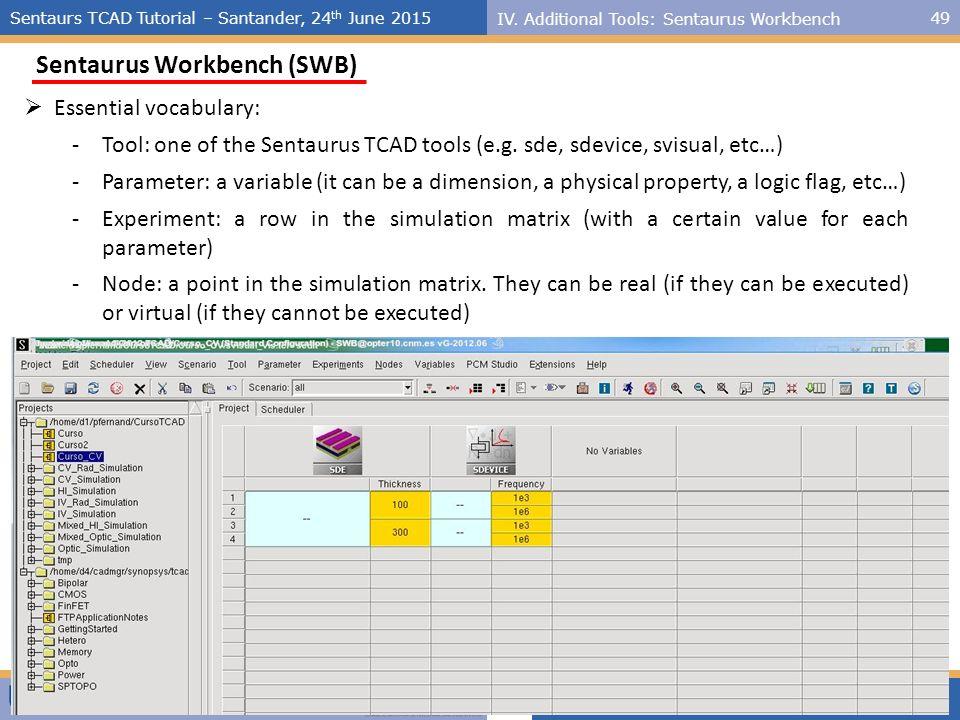 Sentaurus tcad tutorial ppt video online download.