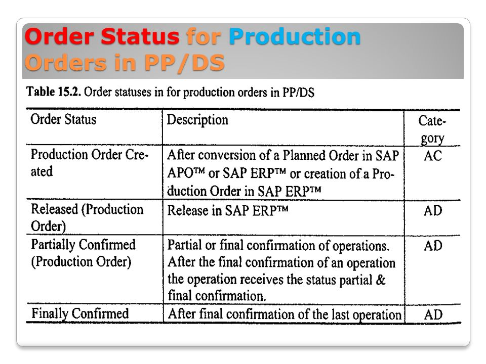 Production Planning and Detailed Scheduling (PP/DS) in SCM EGN 5623