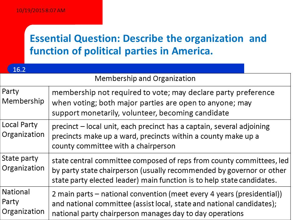 party organization answers guided free user guide u2022 rh globalexpresspackers co Organition Party Local Government Party Organization