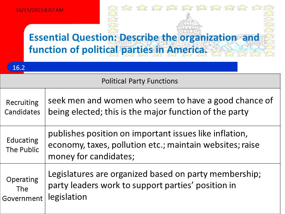 what are the 4 functions of political parties
